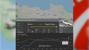 Begini Kondisi 10 Detik Terakhir Sebelum Lion Air JT 610 Dinyatakan Hilang 1